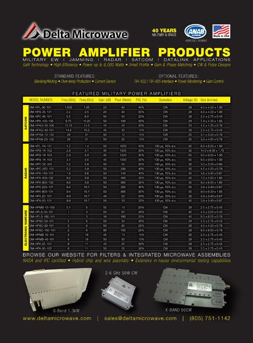 full-page-advertisement-of-rf-power-amplifier-products